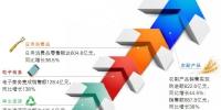 湖南供销社业绩考核居全国第四 - 湖南红网