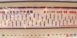 58路公交车运行示意图。记者 覃事恒 见习记者 胡军 通讯员 邓勇杰 摄 - 新浪湖南