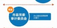 湖南省市县机构改革进入实质推进阶段 - 湖南经济新闻网
