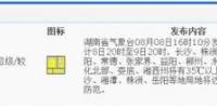 湖南省气象台发布高温黄色预警 - 新浪湖南