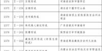第五批国家级非遗名录:湖南火宫殿臭豆腐、老司城传说等上榜 - 新浪湖南